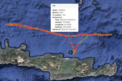 Glider's trajectory during mission at Cretan Sea, spring of 2020